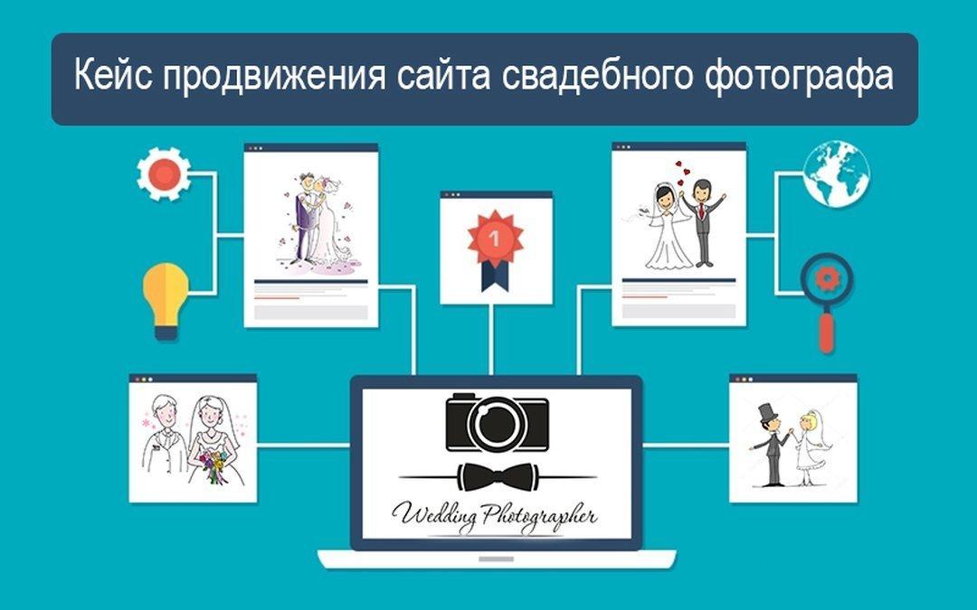 Продвижение свадебного сайта создание карточек компаний на сайте