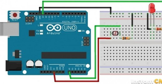 Arduino Wireless Accelerometer Shield Tutorial - The